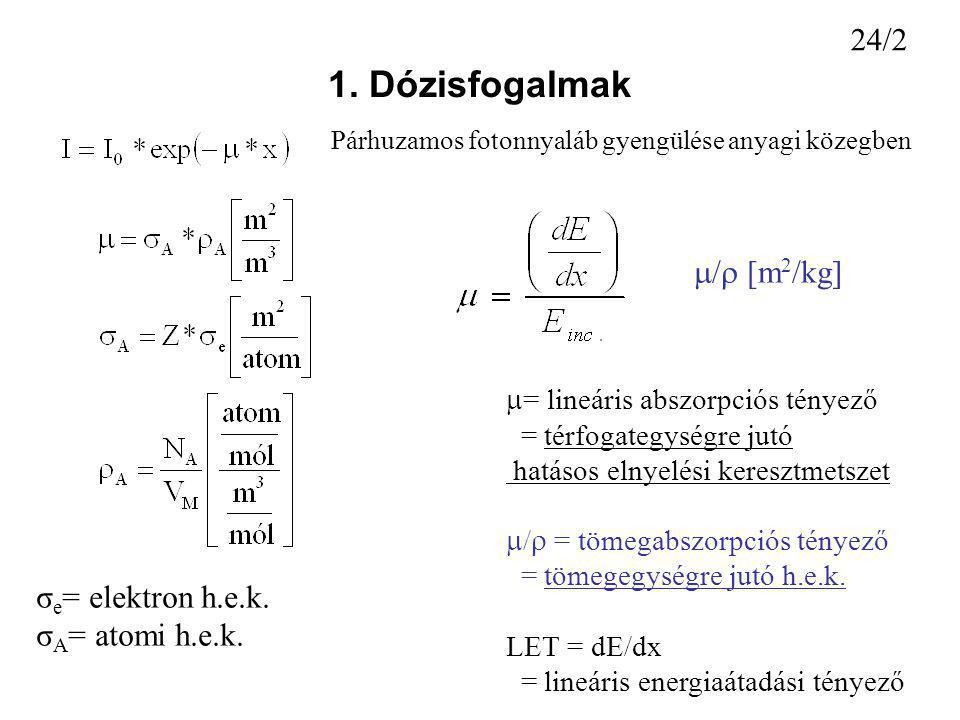 1. Dózisfogalmak 24/2 / [m2/kg] σe= elektron h.e.k. σA= atomi h.e.k.